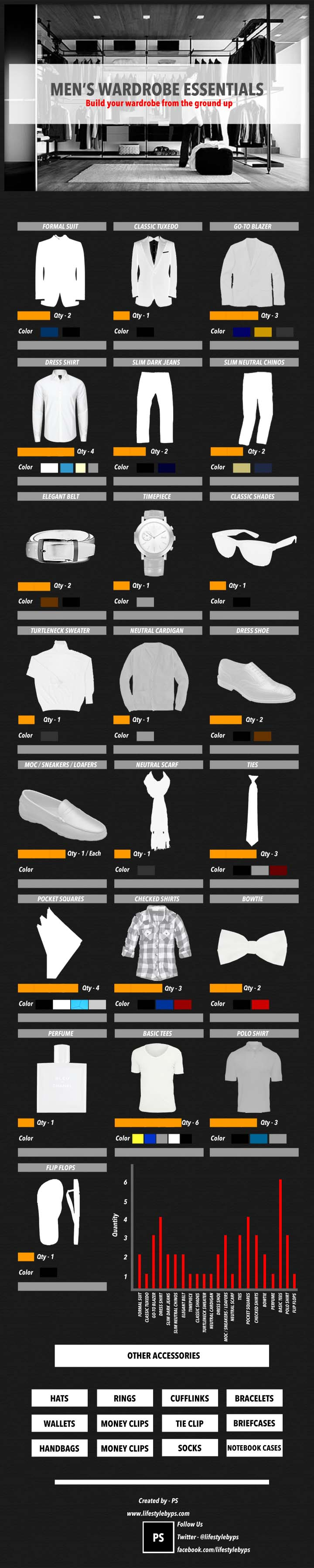 Mens_Wardrobe_Essentials